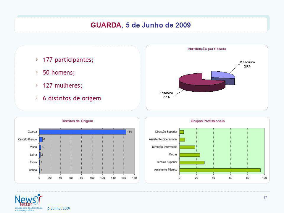 © Junho, 2009 17 177 participantes; 50 homens; 127 mulheres; 6 distritos de origem GUARDA, 5 de Junho de 2009