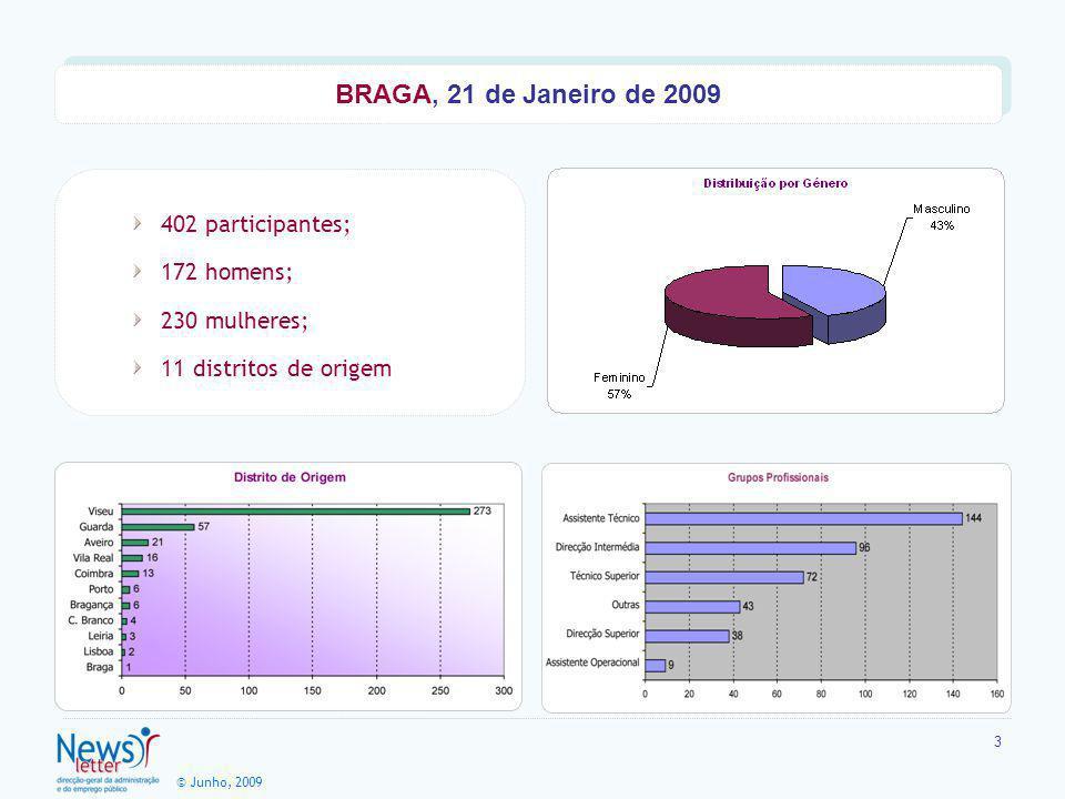 © Junho, 2009 3 402 participantes; 172 homens; 230 mulheres; 11 distritos de origem BRAGA, 21 de Janeiro de 2009