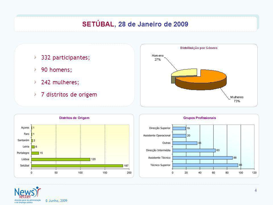 © Junho, 2009 15 173 participantes; 48 homens; 125 mulheres; 4 distritos de origem PORTALEGRE, 20 de Maio de 2009