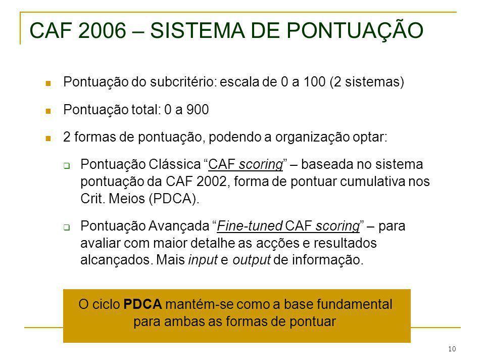10 CAF 2006 – SISTEMA DE PONTUAÇÃO Pontuação do subcritério: escala de 0 a 100 (2 sistemas) Pontuação total: 0 a 900 2 formas de pontuação, podendo a