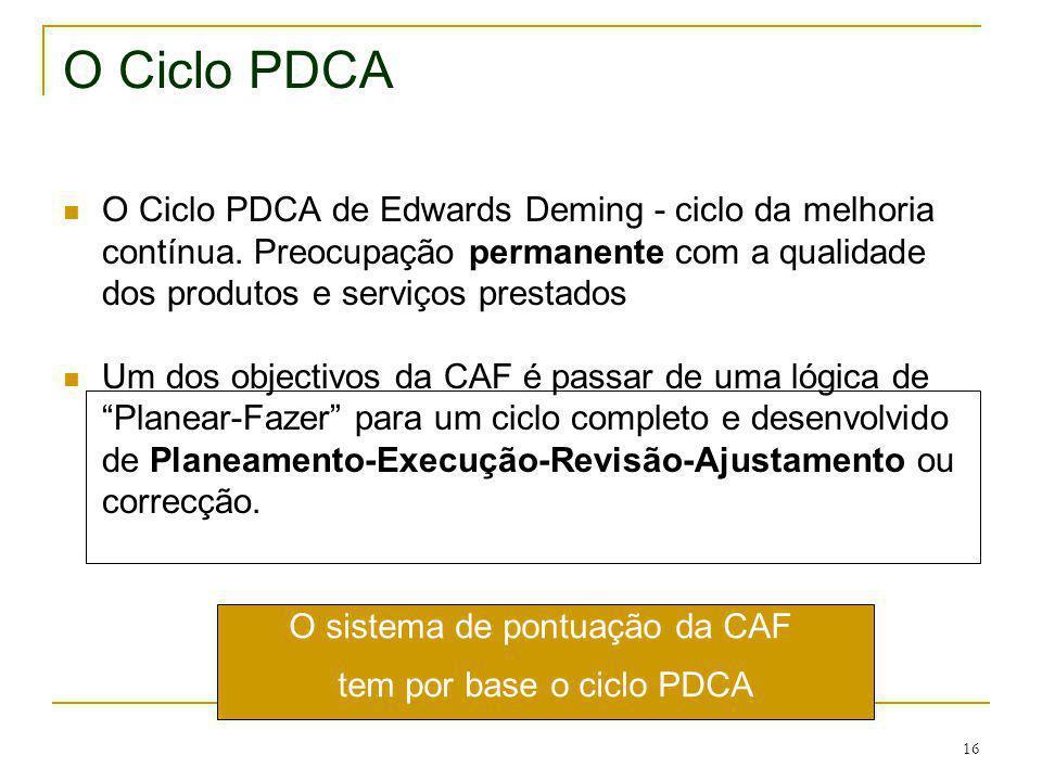 16 O Ciclo PDCA O Ciclo PDCA de Edwards Deming - ciclo da melhoria contínua. Preocupação permanente com a qualidade dos produtos e serviços prestados
