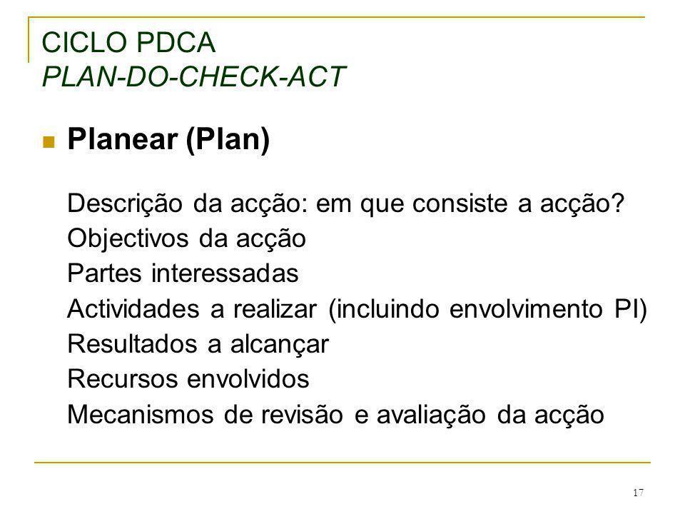 17 CICLO PDCA PLAN-DO-CHECK-ACT Planear (Plan) Descrição da acção: em que consiste a acção? Objectivos da acção Partes interessadas Actividades a real
