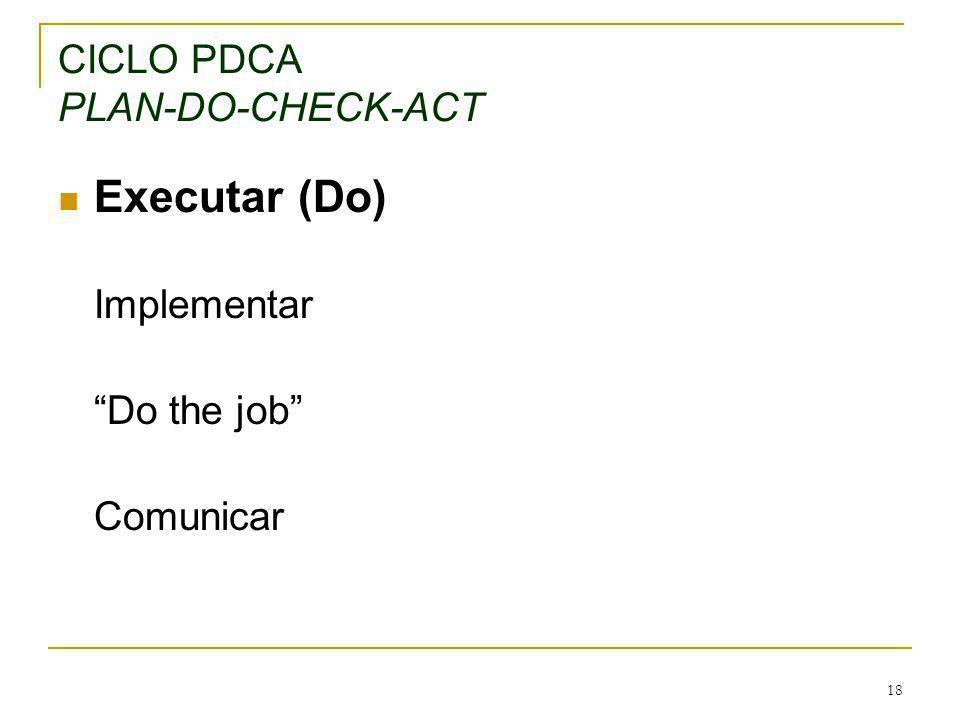 18 CICLO PDCA PLAN-DO-CHECK-ACT Executar (Do) Implementar Do the job Comunicar