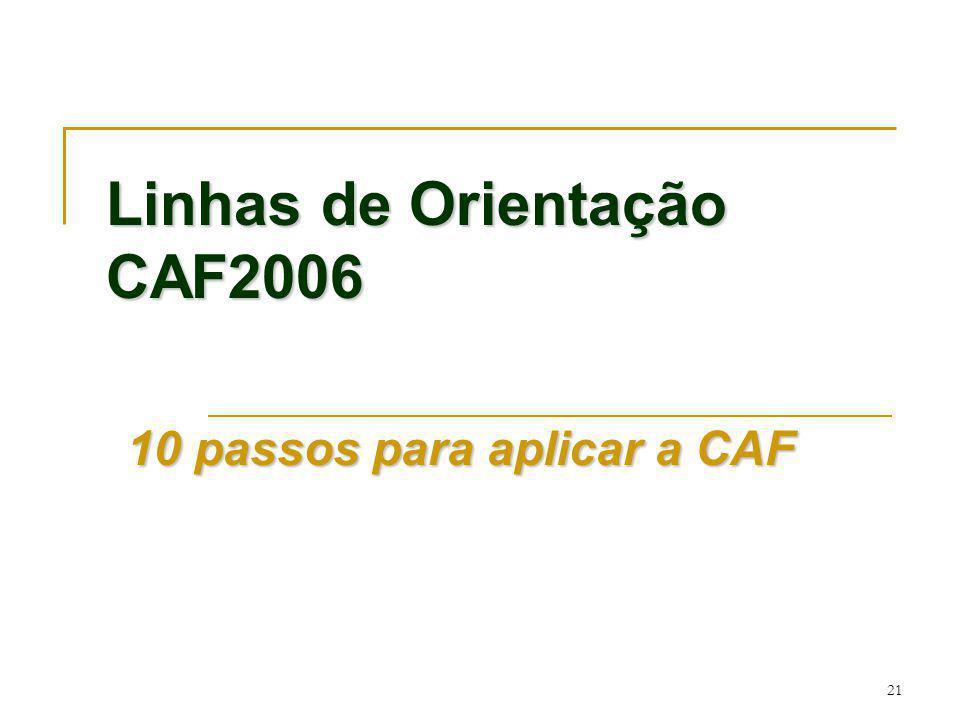 21 Linhas de Orientação CAF2006 10 passos para aplicar a CAF