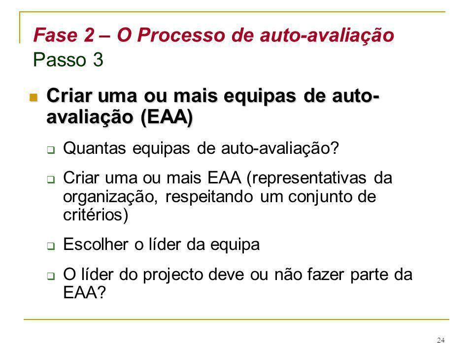 24 Fase 2 – O Processo de auto-avaliação Passo 3 Criar uma ou mais equipas de auto- avaliação (EAA) Criar uma ou mais equipas de auto- avaliação (EAA)