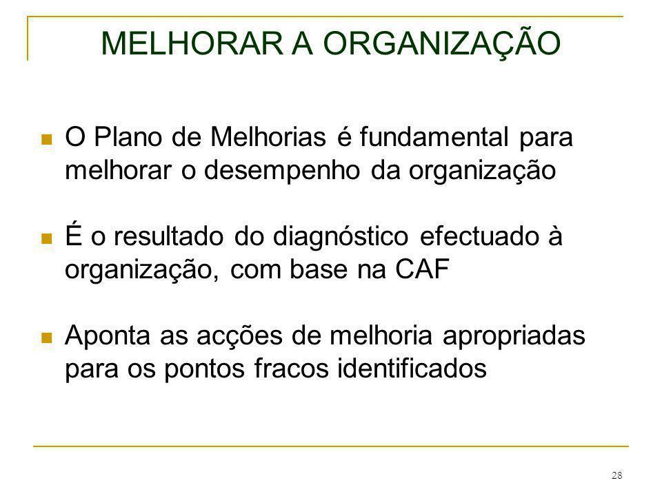 28 MELHORAR A ORGANIZAÇÃO O Plano de Melhorias é fundamental para melhorar o desempenho da organização É o resultado do diagnóstico efectuado à organi