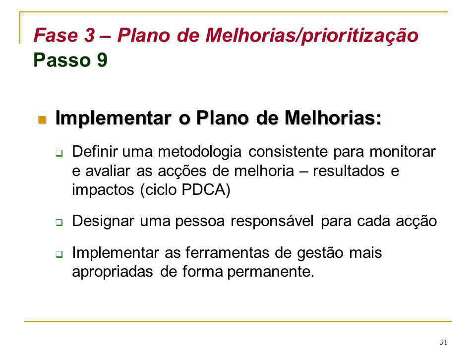 31 Fase 3 – Plano de Melhorias/prioritização Passo 9 Implementar o Plano de Melhorias: Implementar o Plano de Melhorias: Definir uma metodologia consi