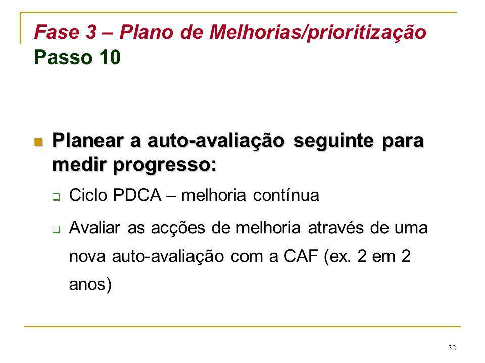 32 Fase 3 – Plano de Melhorias/prioritização Passo 10 Planear a auto-avaliação seguinte para medir progresso: Planear a auto-avaliação seguinte para m