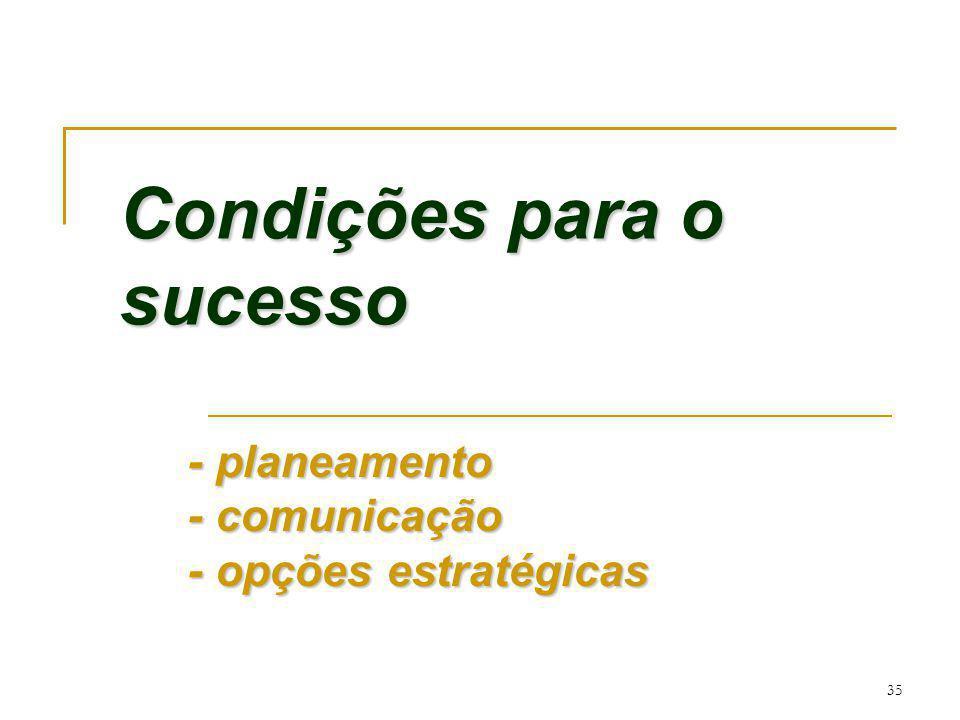 35 Condições para o sucesso - planeamento - comunicação - opções estratégicas