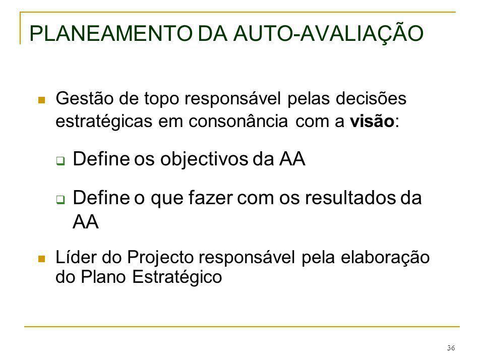 36 PLANEAMENTO DA AUTO-AVALIAÇÃO Gestão de topo responsável pelas decisões estratégicas em consonância com a visão: Define os objectivos da AA Define