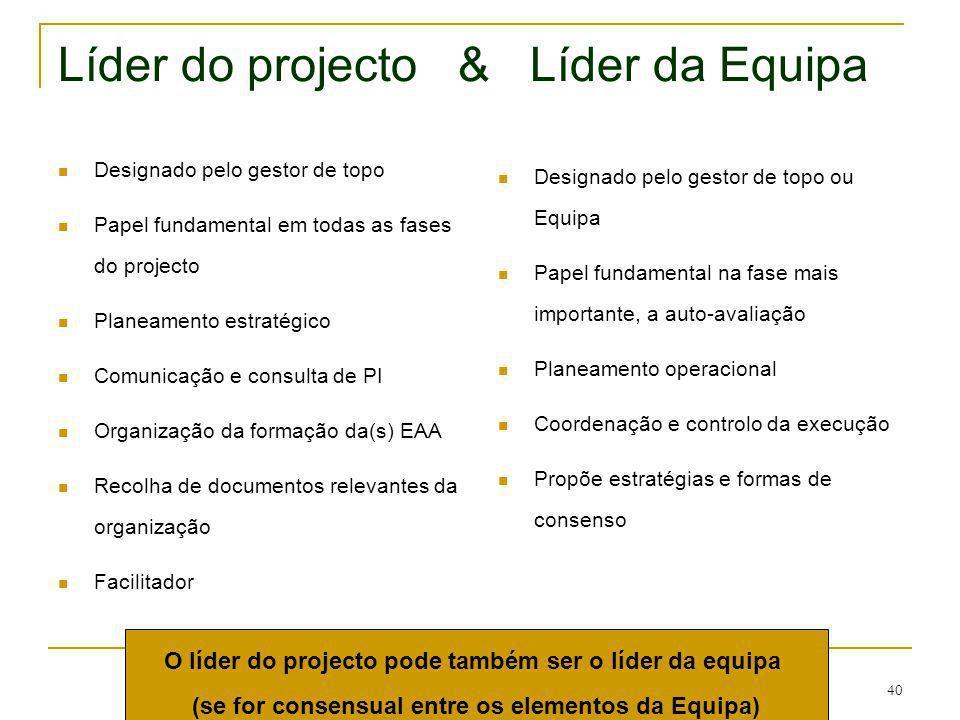 40 Líder do projecto & Líder da Equipa Designado pelo gestor de topo Papel fundamental em todas as fases do projecto Planeamento estratégico Comunicaç