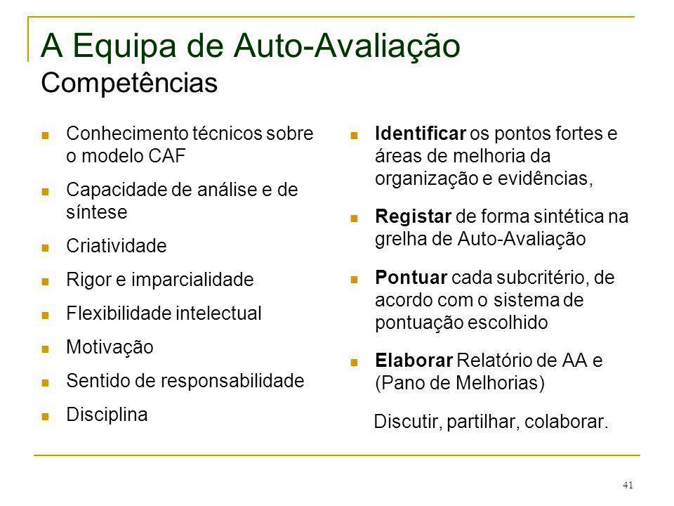 41 A Equipa de Auto-Avaliação Competências Conhecimento técnicos sobre o modelo CAF Capacidade de análise e de síntese Criatividade Rigor e imparciali