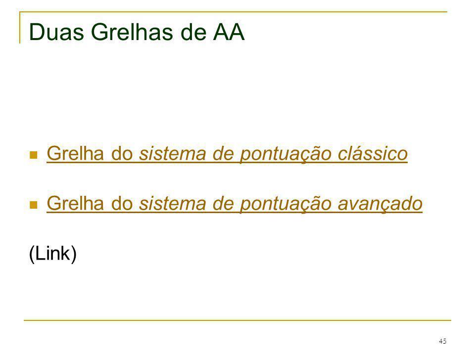 45 Duas Grelhas de AA Grelha do sistema de pontuação clássico Grelha do sistema de pontuação clássico Grelha do sistema de pontuação avançado Grelha d