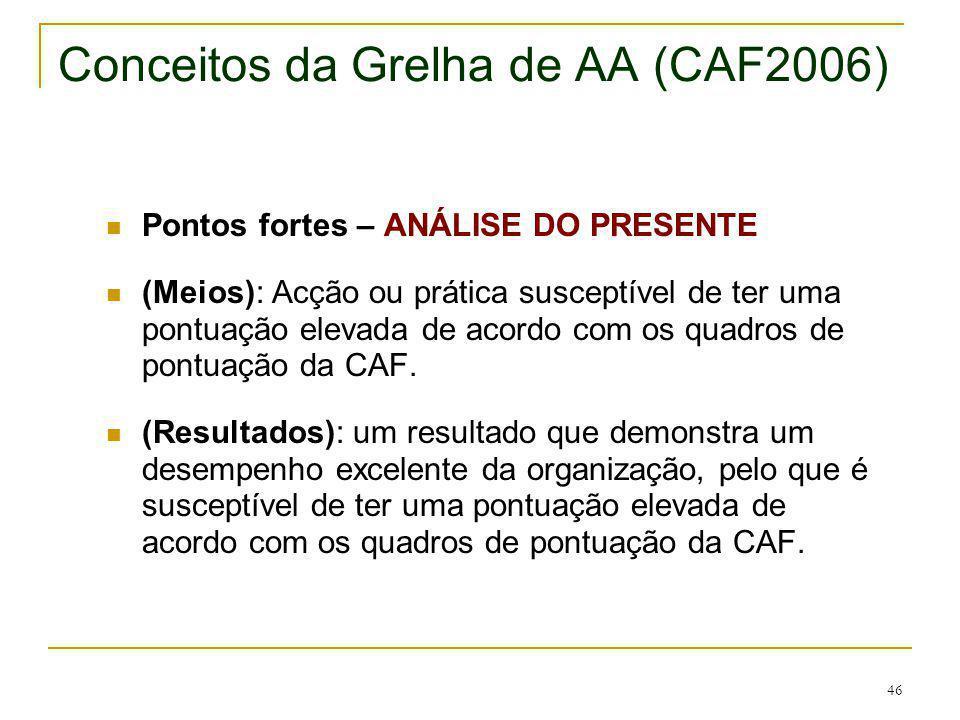 46 Conceitos da Grelha de AA (CAF2006) Pontos fortes – ANÁLISE DO PRESENTE (Meios): Acção ou prática susceptível de ter uma pontuação elevada de acord