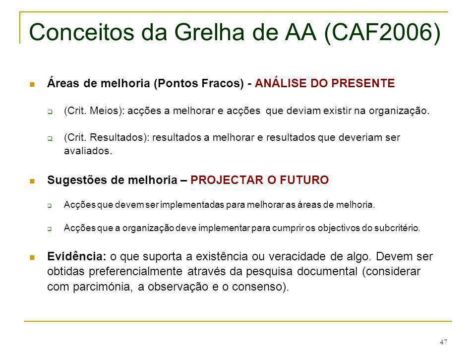 47 Conceitos da Grelha de AA (CAF2006) Áreas de melhoria (Pontos Fracos) - ANÁLISE DO PRESENTE (Crit. Meios): acções a melhorar e acções que deviam ex