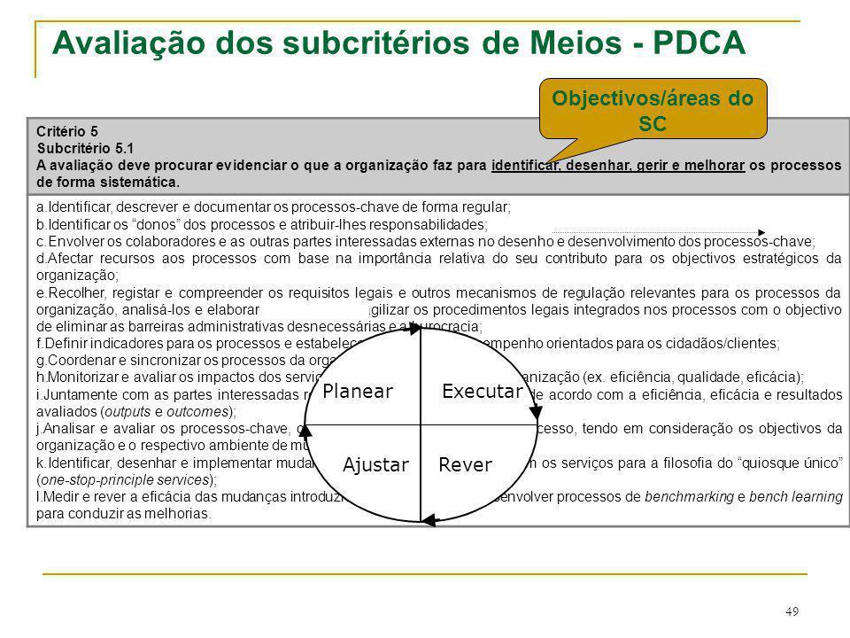 49 Critério 5 Subcritério 5.1 A avaliação deve procurar evidenciar o que a organização faz para identificar, desenhar, gerir e melhorar os processos d