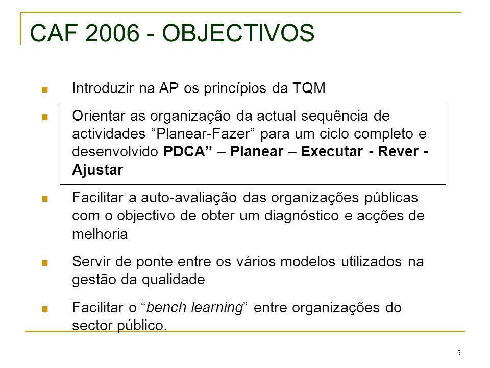 5 CAF 2006 - OBJECTIVOS Introduzir na AP os princípios da TQM Orientar as organização da actual sequência de actividades Planear-Fazer para um ciclo c