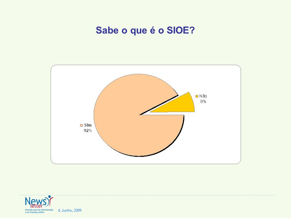 © Junho, 2009 Sabe o que é o SIOE
