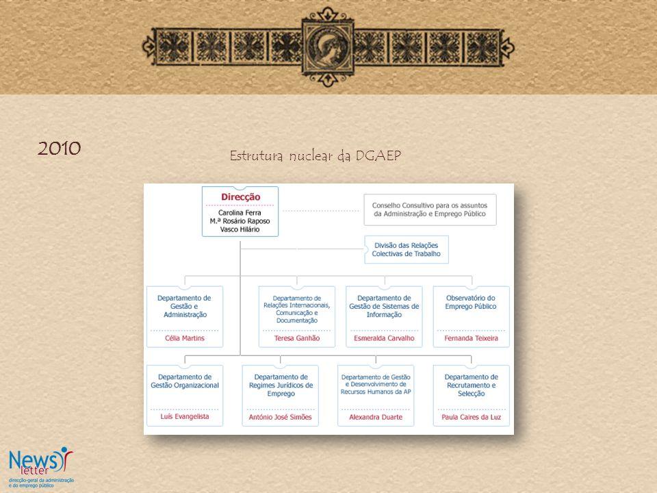 2010 Estrutura nuclear da DGAEP
