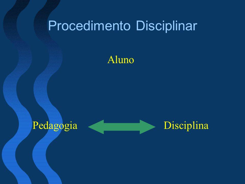 Procedimento Disciplinar PedagogiaDisciplina Aluno