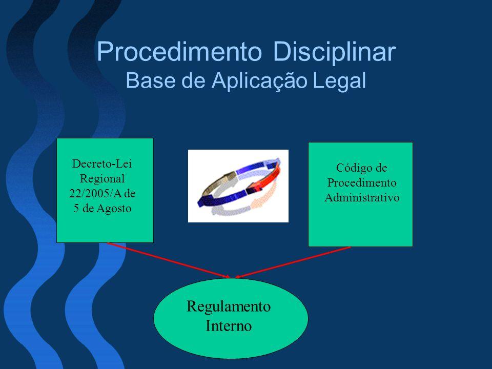 Procedimento Disciplinar Base de Aplicação Legal Decreto-Lei Regional 22/2005/A de 5 de Agosto Código de Procedimento Administrativo Regulamento Inter