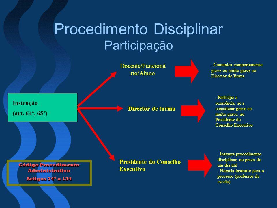 Procedimento Disciplinar Participação Instrução (art. 64º, 65º) Docente/Funcioná rio/Aluno. Comunica comportamento grave ou muito grave ao Director de