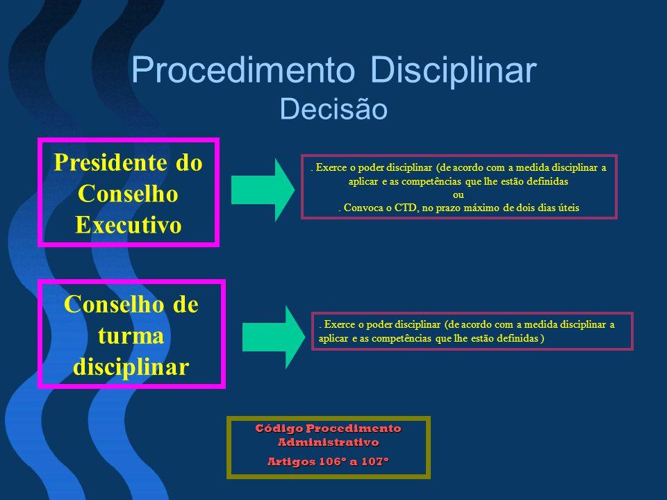 Procedimento Disciplinar Decisão Presidente do Conselho Executivo Conselho de turma disciplinar. Exerce o poder disciplinar (de acordo com a medida di