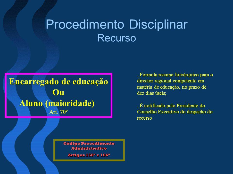 Procedimento Disciplinar Recurso Encarregado de educação Ou Aluno (maioridade) Art. 70º. Formula recurso hierárquico para o director regional competen