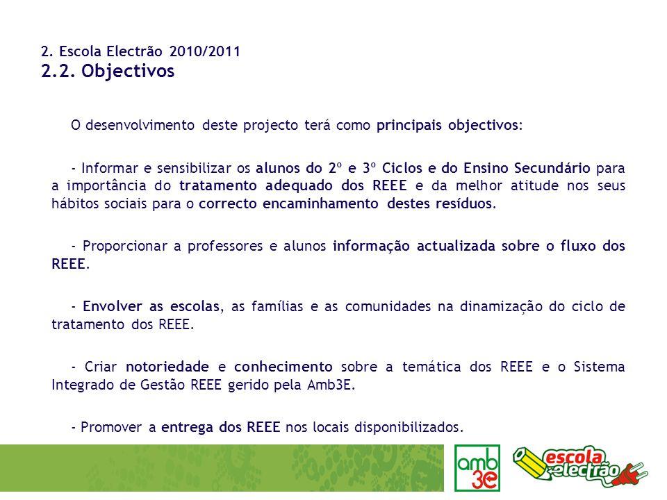 2. Escola Electrão 2010/2011 2.2. Objectivos O desenvolvimento deste projecto terá como principais objectivos: - Informar e sensibilizar os alunos do