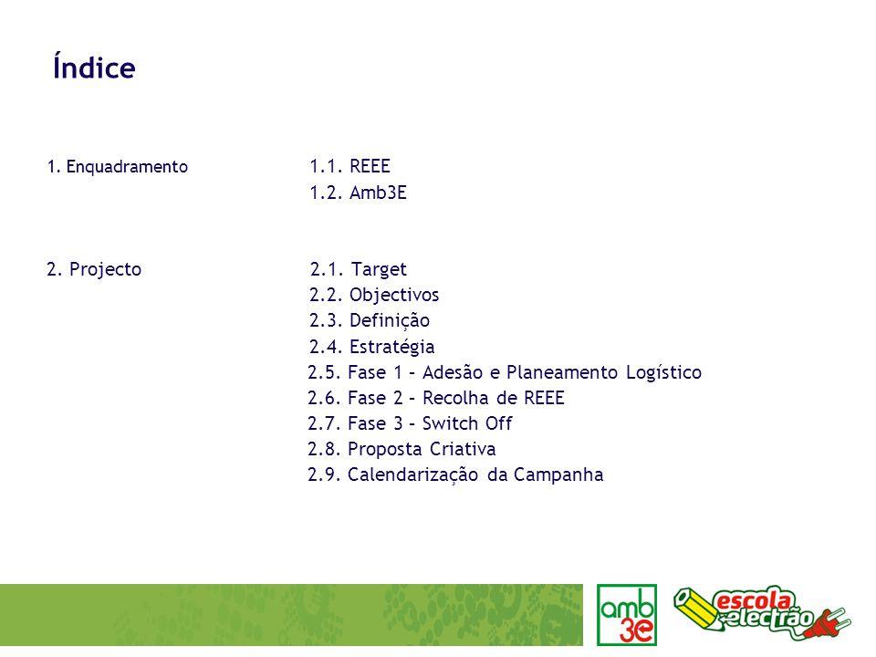 Índice 1. Enquadramento 1.1. REEE 1.2. Amb3E 2. Projecto 2.1. Target 2.2. Objectivos 2.3. Definição 2.4. Estratégia 2.5. Fase 1 – Adesão e Planeamento