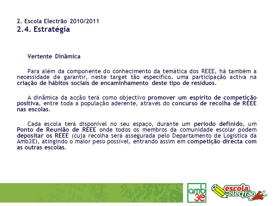 2. Escola Electrão 2010/2011 2.4. Estratégia Vertente Dinâmica Para além da componente do conhecimento da temática dos REEE, há também a necessidade d