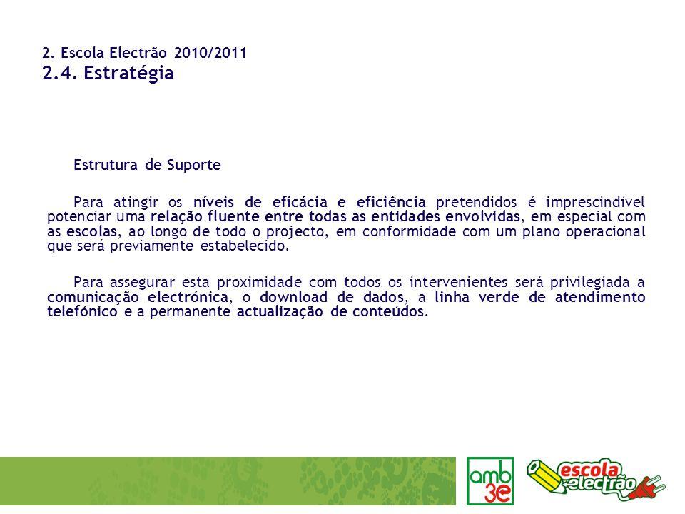 2. Escola Electrão 2010/2011 2.4. Estratégia Estrutura de Suporte Para atingir os níveis de eficácia e eficiência pretendidos é imprescindível potenci