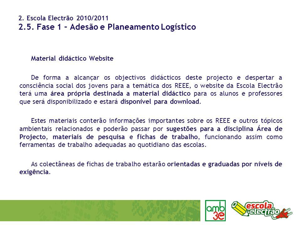2. Escola Electrão 2010/2011 2.5. Fase 1 – Adesão e Planeamento Logístico Material didáctico Website De forma a alcançar os objectivos didácticos dest