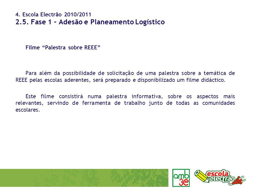 4. Escola Electrão 2010/2011 2.5. Fase 1 – Adesão e Planeamento Logístico Filme Palestra sobre REEE Para além da possibilidade de solicitação de uma p