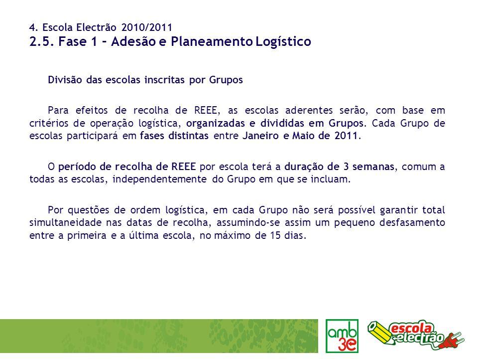 4. Escola Electrão 2010/2011 2.5. Fase 1 – Adesão e Planeamento Logístico Divisão das escolas inscritas por Grupos Para efeitos de recolha de REEE, as