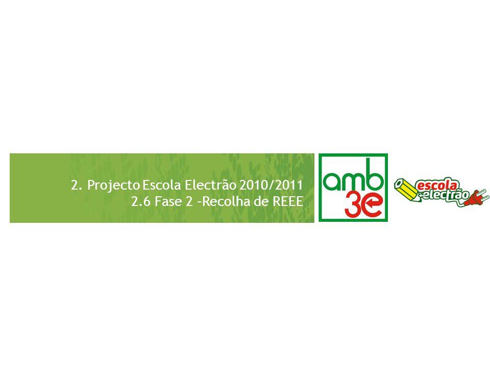 2. Projecto Escola Electrão 2010/2011 2.6 Fase 2 –Recolha de REEE