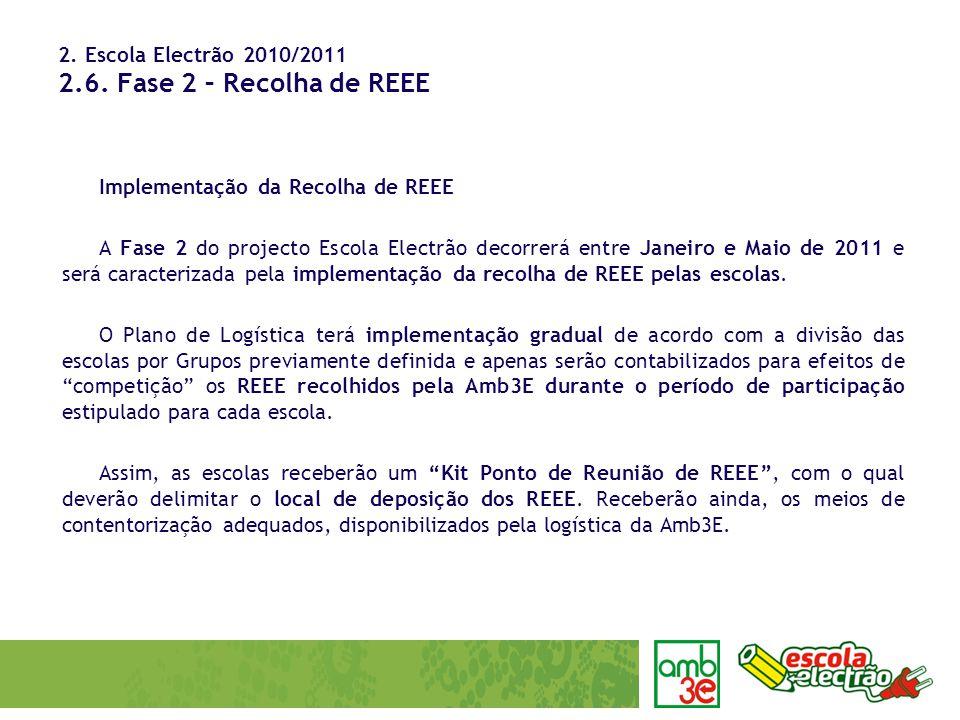 2. Escola Electrão 2010/2011 2.6. Fase 2 – Recolha de REEE Implementação da Recolha de REEE A Fase 2 do projecto Escola Electrão decorrerá entre Janei