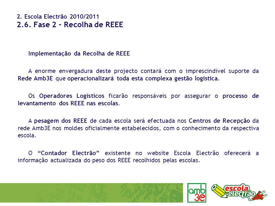 2. Escola Electrão 2010/2011 2.6. Fase 2 – Recolha de REEE Implementação da Recolha de REEE A enorme envergadura deste projecto contará com o impresci