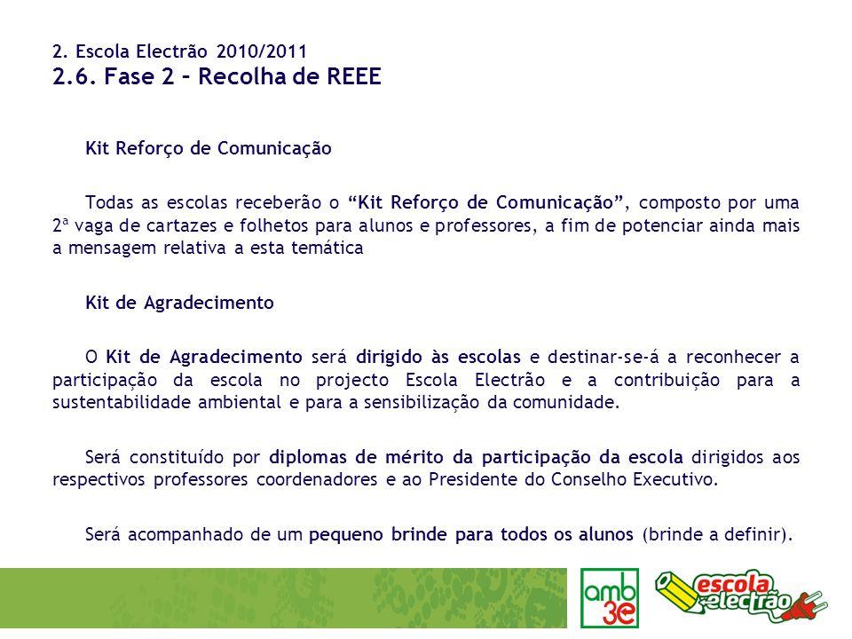 2. Escola Electrão 2010/2011 2.6. Fase 2 – Recolha de REEE Kit Reforço de Comunicação Todas as escolas receberão o Kit Reforço de Comunicação, compost