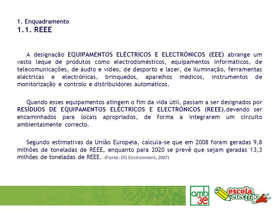 1. Enquadramento 1.1. REEE A designação EQUIPAMENTOS ELÉCTRICOS E ELECTRÓNICOS (EEE) abrange um vasto leque de produtos como electrodomésticos, equipa