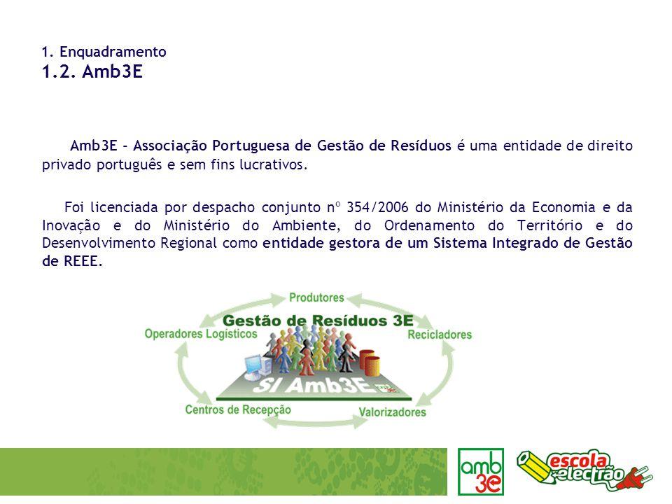 Amb3E - Associação Portuguesa de Gestão de Resíduos é uma entidade de direito privado português e sem fins lucrativos. Foi licenciada por despacho con