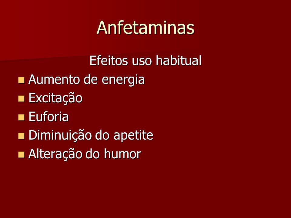 Anfetaminas Sobredosagem Agitação Agitação Hiperactividade Hiperactividade Insónia Insónia Convulsões Convulsões Ideias paranóides Ideias paranóides