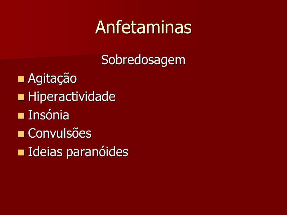 Anfetaminas A longo prazo Alimentação deficiente Alimentação deficiente Insónia Insónia Perturbações cutâneas Perturbações cutâneas Alucinações Alucinações Psicose semelhante à esquizofrenia Psicose semelhante à esquizofrenia Agressividade Agressividade