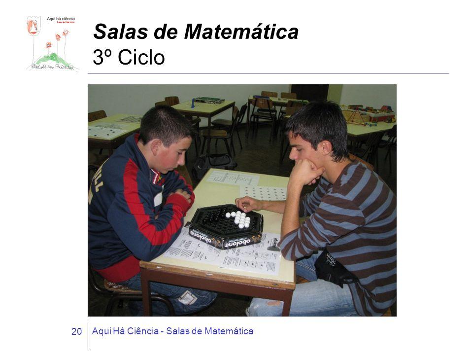Salas de Matemática Aqui Há Ciência - Salas de Matemática 20 Salas de Matemática 3º Ciclo