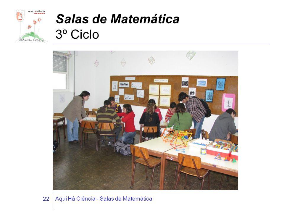 Salas de Matemática Aqui Há Ciência - Salas de Matemática 22 Salas de Matemática 3º Ciclo