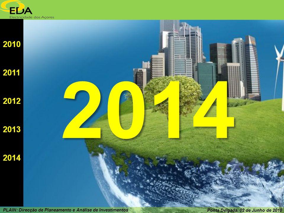 PLAIN: Direcção de Planeamento e Análise de Investimentos Ponta Delgada, 02 de Junho de 2010 2010 2011 2012 2013 2014 2014