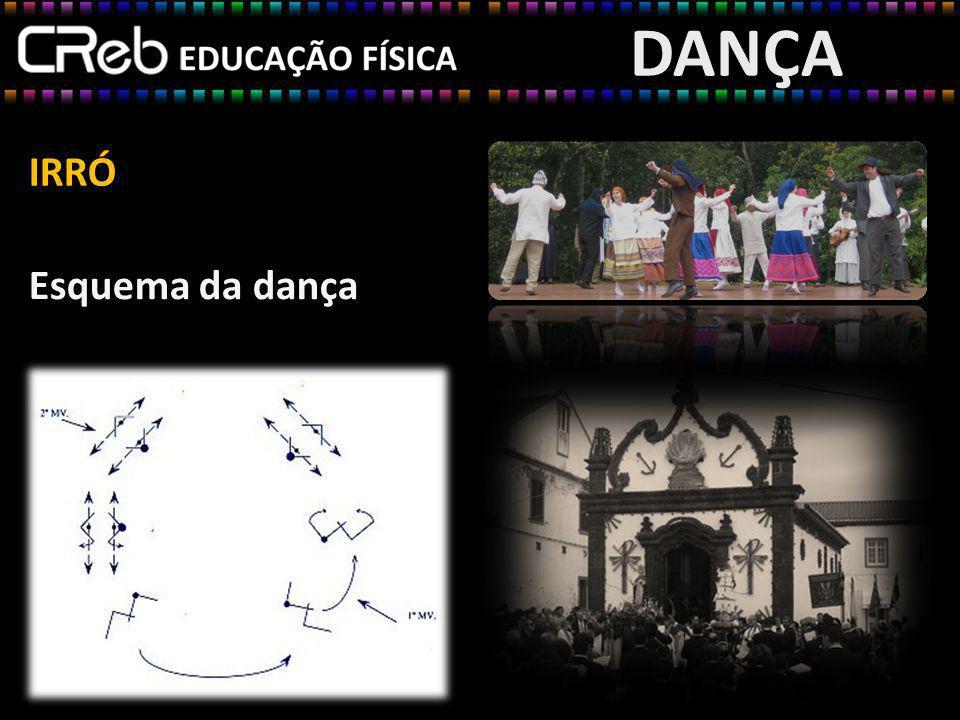 Esquema da dança DANÇA IRRÓ