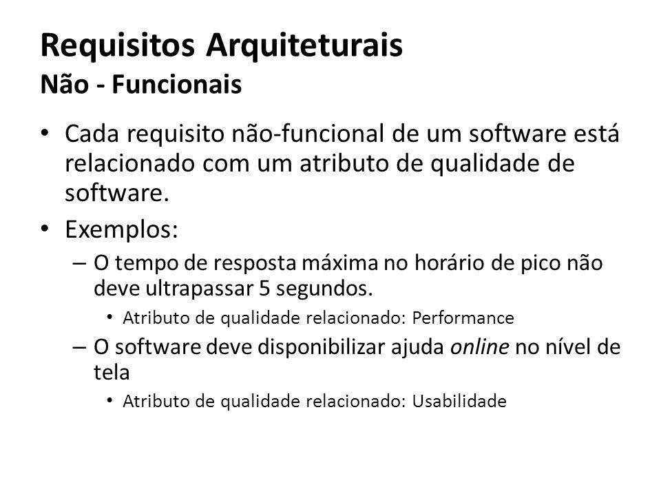 Requisitos Arquiteturais Não - Funcionais Cada requisito não-funcional de um software está relacionado com um atributo de qualidade de software. Exemp