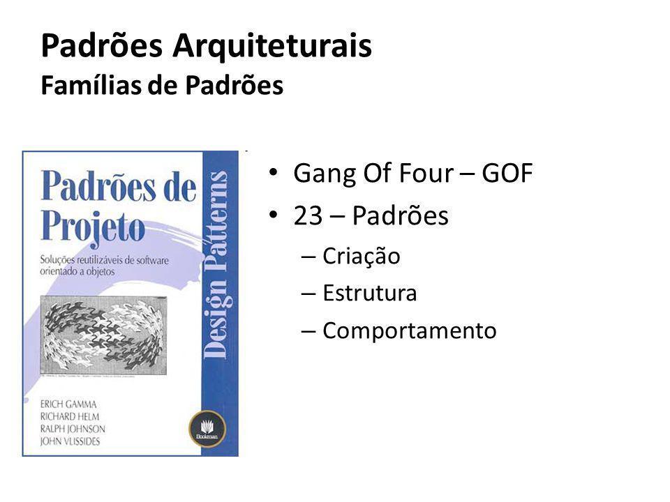 Padrões Arquiteturais Famílias de Padrões Gang Of Four – GOF 23 – Padrões – Criação – Estrutura – Comportamento