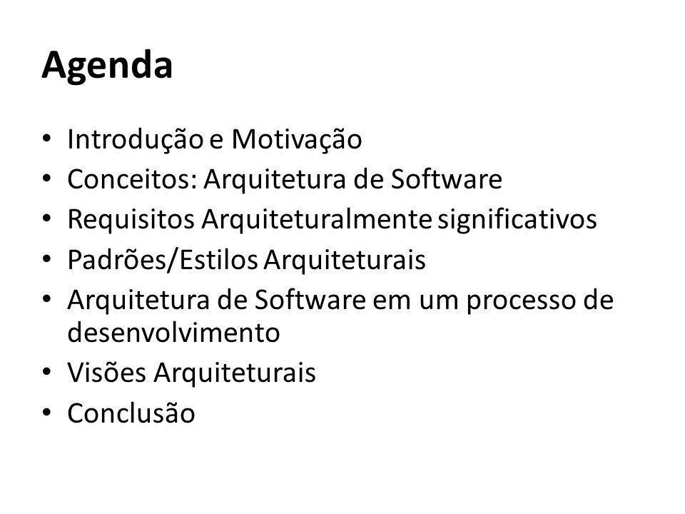 Agenda Introdução e Motivação Conceitos: Arquitetura de Software Requisitos Arquiteturalmente significativos Padrões/Estilos Arquiteturais Arquitetura